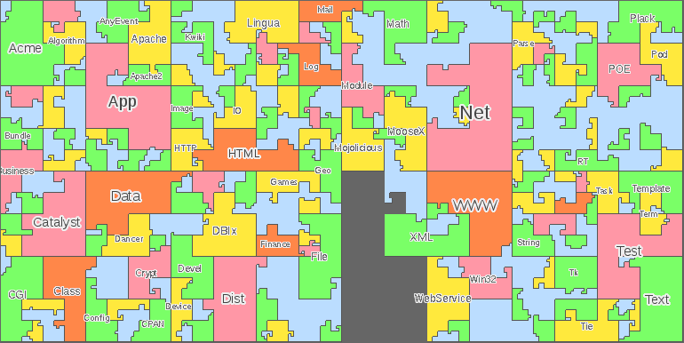 Screenshot of Map of CPAN