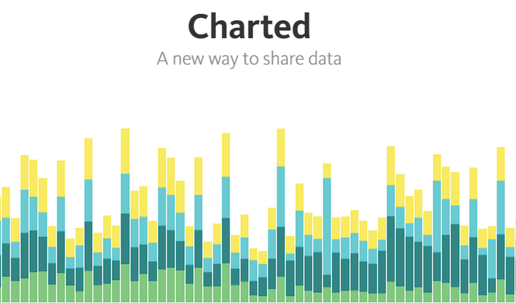 Charted masthead from blog post